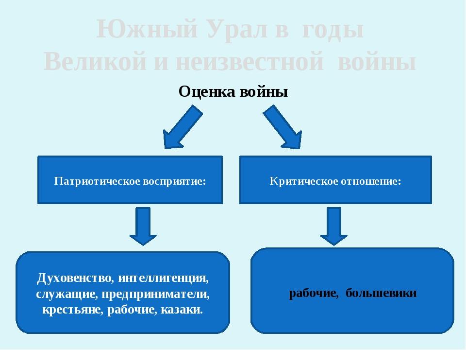 Оценка войны Южный Урал в годы Великой и неизвестной войны Патриотическое вос...