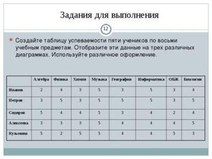 Создайте таблицу успеваемости пяти учеников по восьми учебным предметам. Ото