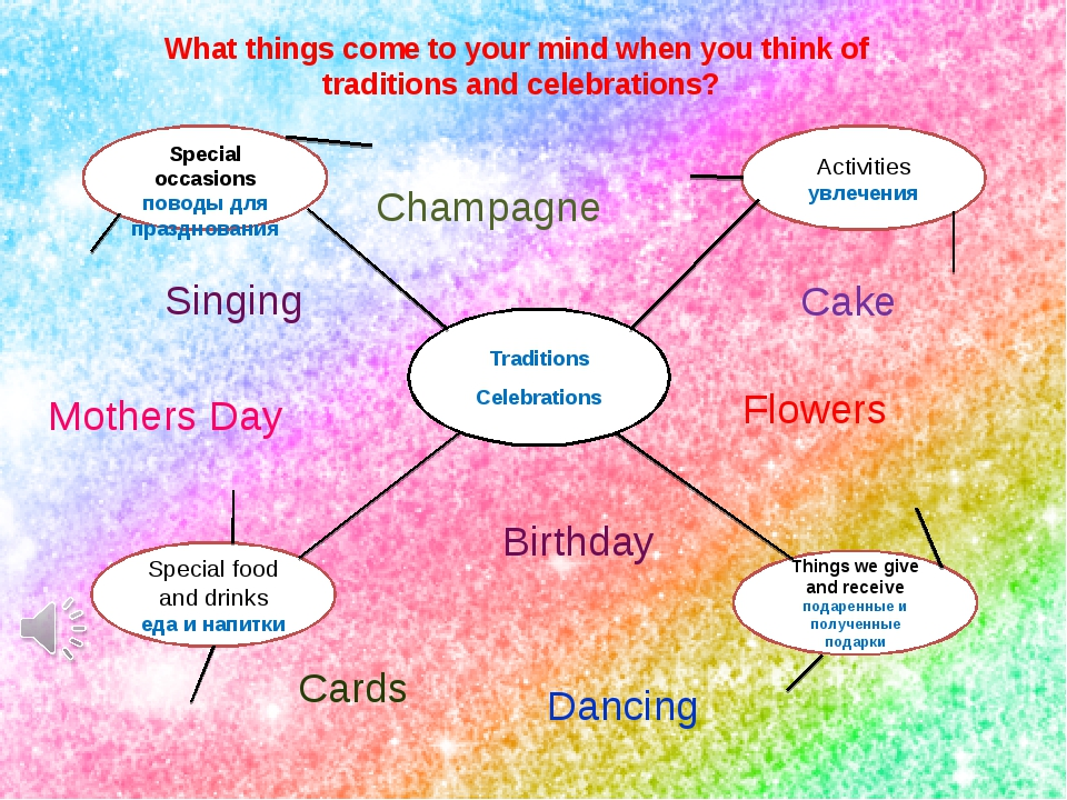What things come to your mind when you think of traditions and celebrations?...