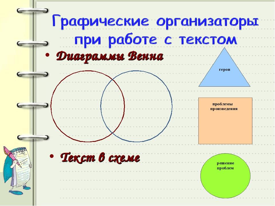 Диаграммы Венна Текст в схеме