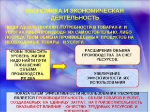 ЭКОНОМИКА И ЭКОНОМИЧЕСКАЯ ДЕЯТЕЛЬНОСТЬ ЛЮДИ УДОВЛЕТВОРЯЮТ ПОТРЕБНОСТИ В ТОВАР