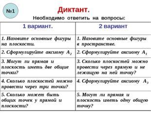 Диктант. Необходимо ответить на вопросы: №1 1 вариант.2 вариант 1. Назовите