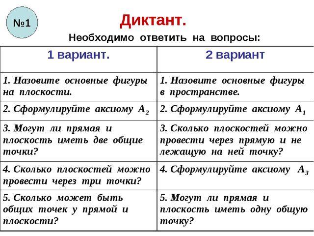 Диктант. Необходимо ответить на вопросы: №1 1 вариант.2 вариант 1. Назовите...