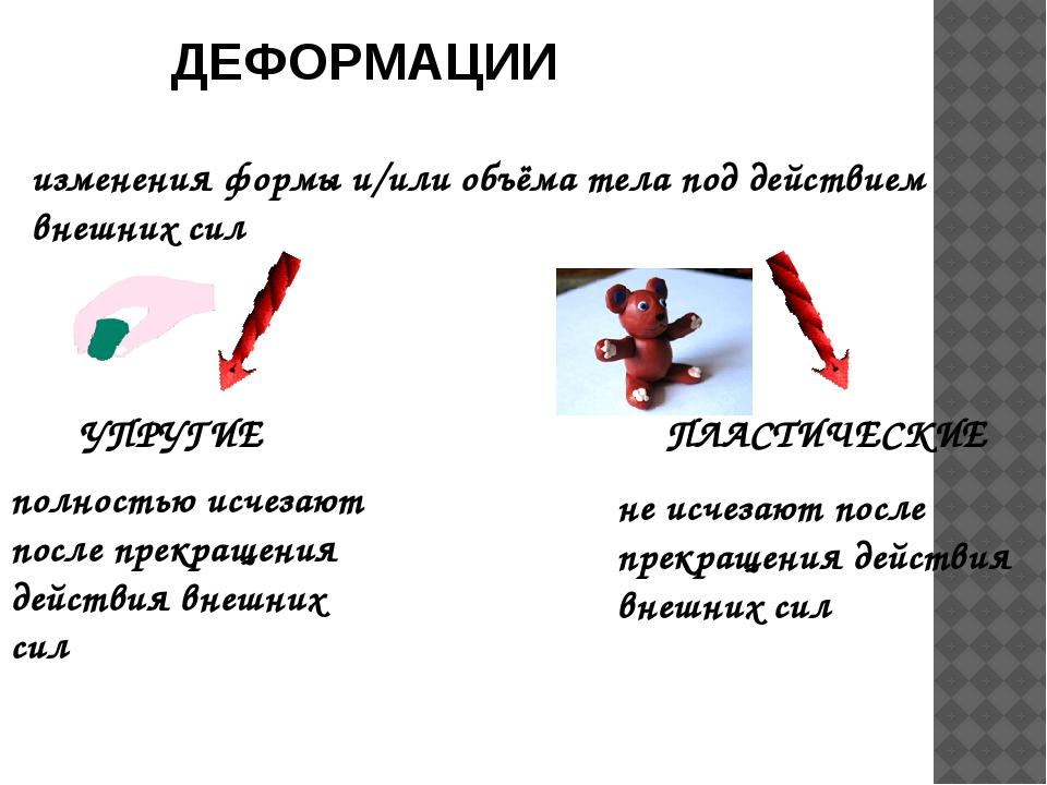 ДЕФОРМАЦИИ изменения формы и/или объёма тела под действием внешних сил УПРУГИ...