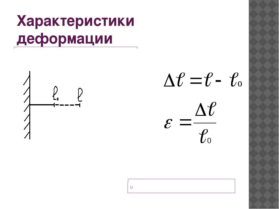 Характеристики деформации Абсолютное и относительное удлинение