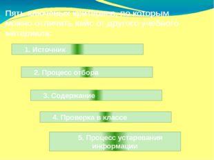 Пять ключевых критериев, по которым можно отличить кейс от другого учебного м