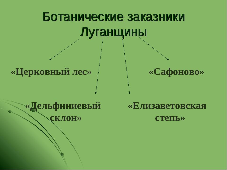 Ботанические заказники Луганщины «Церковный лес» «Елизаветовская степь» «Сафо...