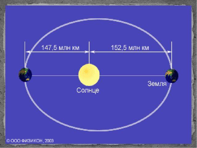 На этой неделе произойдет интересное астрономическое событие. 4 июля Земля д...