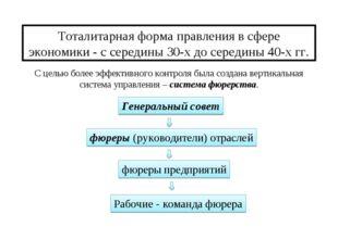 Тоталитарная форма правления в сфере экономики - с середины 30-х до середины