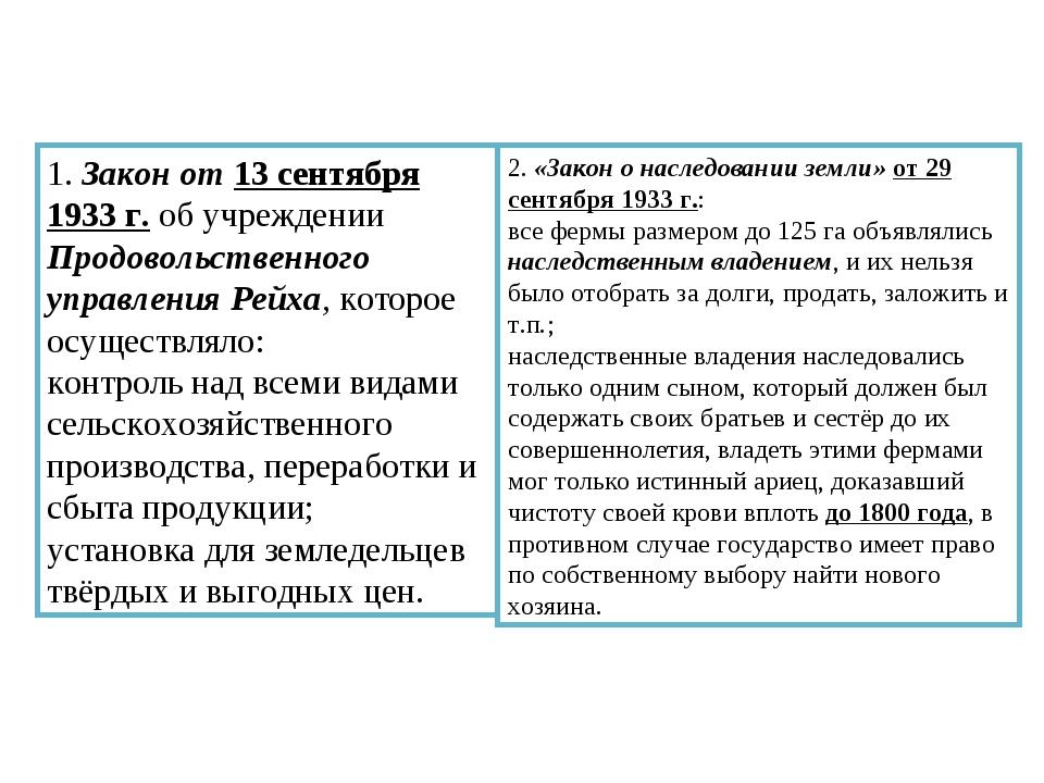 1. Закон от 13 сентября 1933 г. об учреждении Продовольственного управления Р...