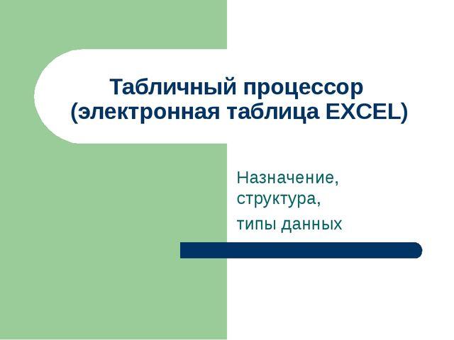Табличный процессор (электронная таблица EXCEL) Назначение, структура, типы д...