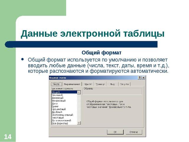 * Данные электронной таблицы Общий формат Общий формат используется по умолча...