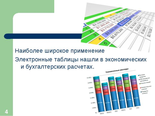 Наиболее широкое применение Электронные таблицы нашли в экономических и бухга...