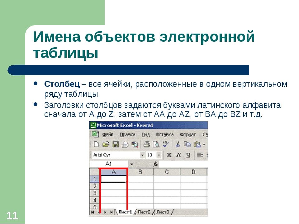 * Имена объектов электронной таблицы Столбец – все ячейки, расположенные в од...