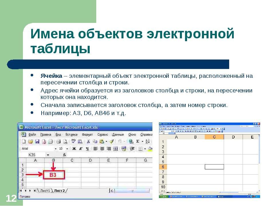 * Имена объектов электронной таблицы Ячейка – элементарный объект электронной...
