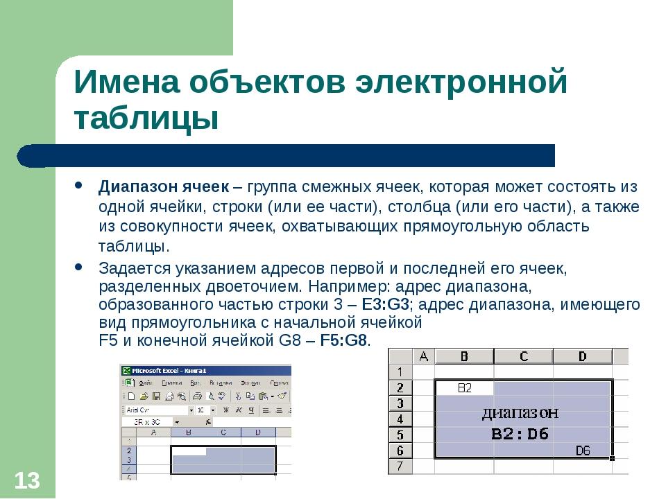 * Имена объектов электронной таблицы Диапазон ячеек – группа смежных ячеек, к...