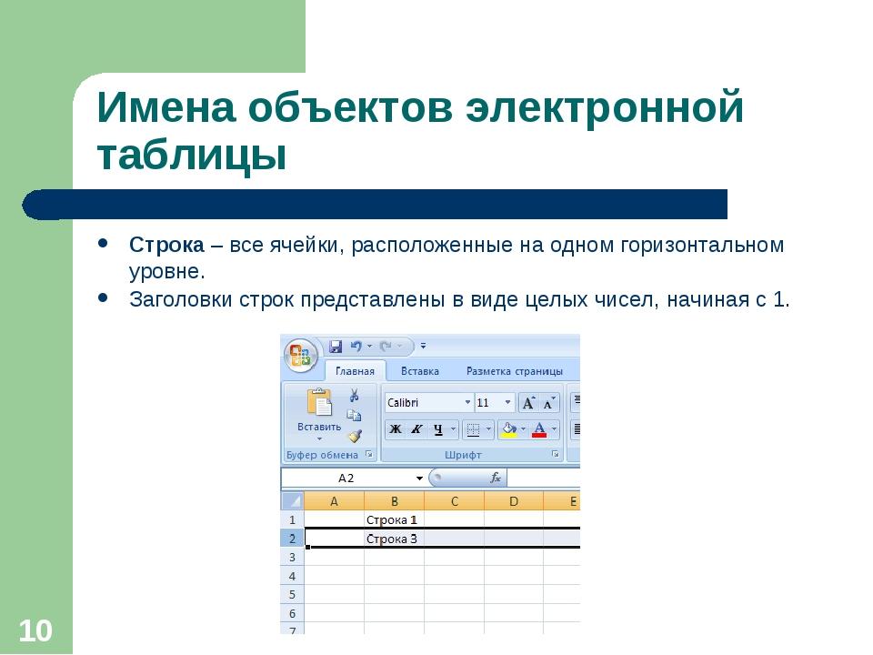 * Имена объектов электронной таблицы Строка – все ячейки, расположенные на од...