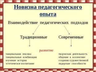 Новизна педагогического опыта Взаимодействие педагогических подходов Тради