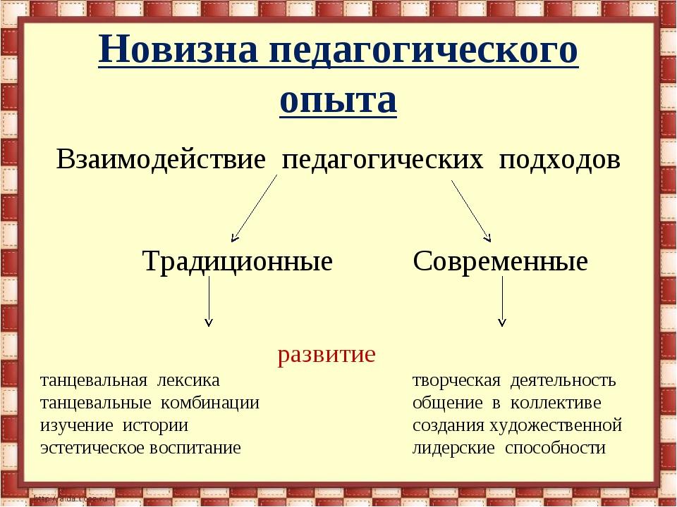Новизна педагогического опыта Взаимодействие педагогических подходов Тради...