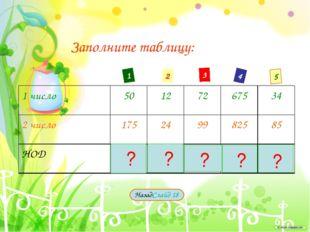 Заполните таблицу: ? ? ? ? ? НазадСлайд 18 1 2 3 4 5 1 число50127267534