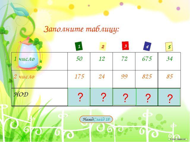 Заполните таблицу: ? ? ? ? ? НазадСлайд 18 1 2 3 4 5 1 число50127267534...