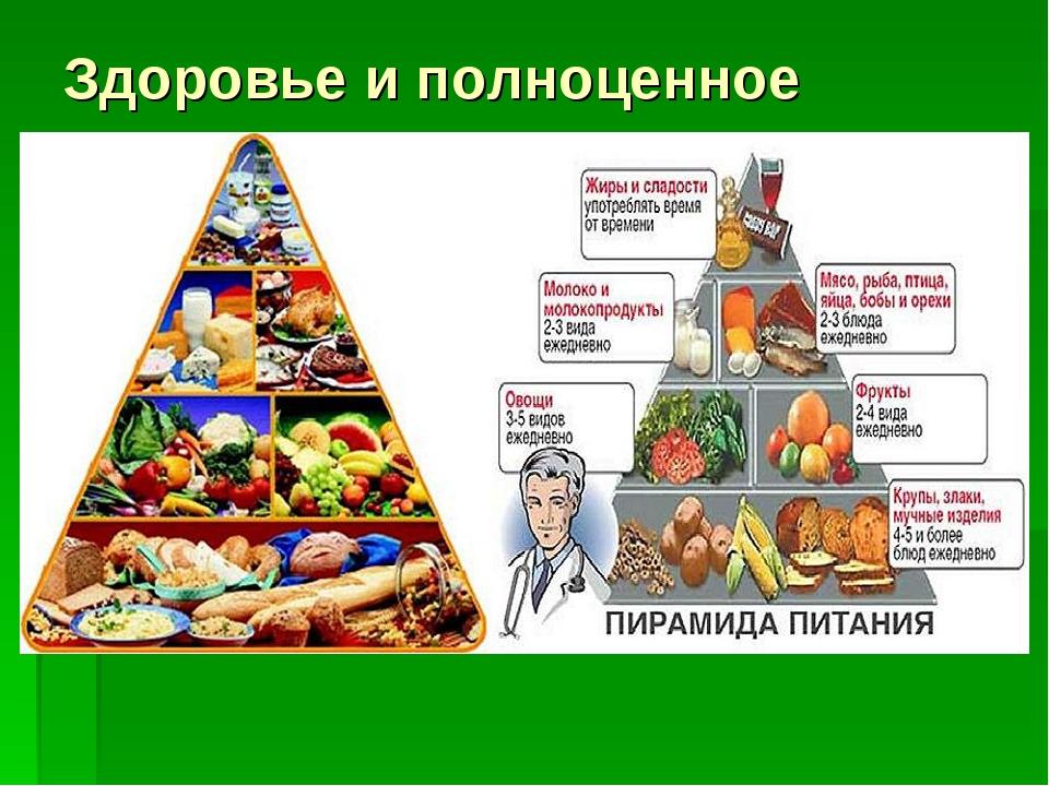 Здоровье и полноценное питание