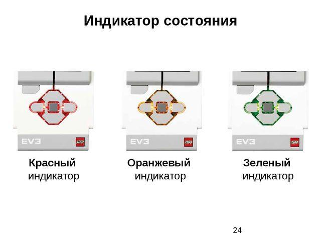 Индикатор состояния Красный индикатор Оранжевый индикатор Зеленый индикатор