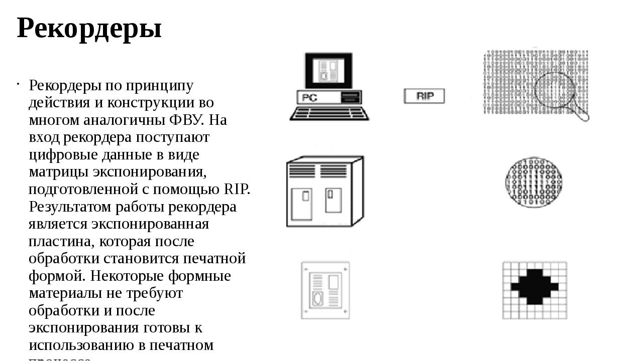 Рекордеры Рекордеры по принципу действия и конструкции во многом аналогичны Ф...