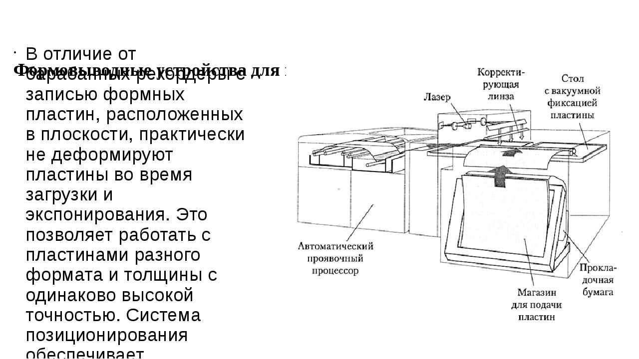 Формовыводные устройства для плоскостной записи форм В отличие от барабанных...