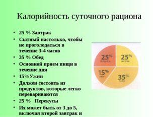 Калорийность суточного рациона 25 % Завтрак Сытный настолько, чтобы не прогол