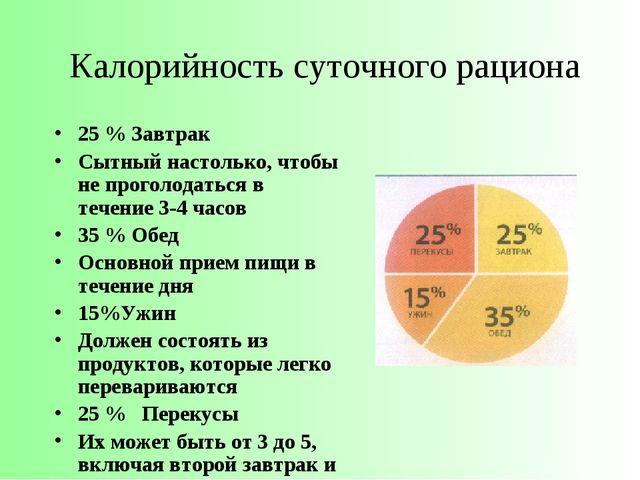 Калорийность суточного рациона 25 % Завтрак Сытный настолько, чтобы не прогол...