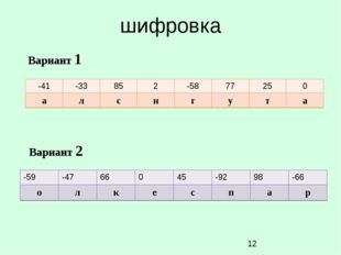 шифровка Вариант 1 Вариант 2 -59 -47 66 0 45 -92 98 -66 о л к е с п а р -41 -