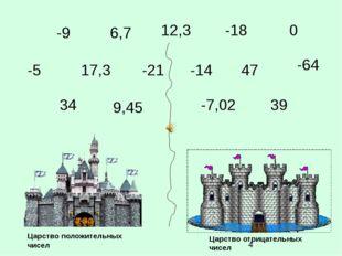 6,7 -21 0 39 -5 9,45 17,3 -7,02 47 -14 12,3 -9 34 -18 -64 Царство положительн