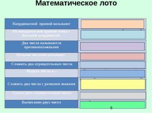 Математическое лото  Координатной прямойназывают  Прямую с выбранным начало
