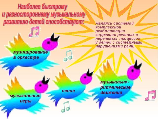 музыкально- ритмические движения музицирование в оркестре музыкальные игры Яв...