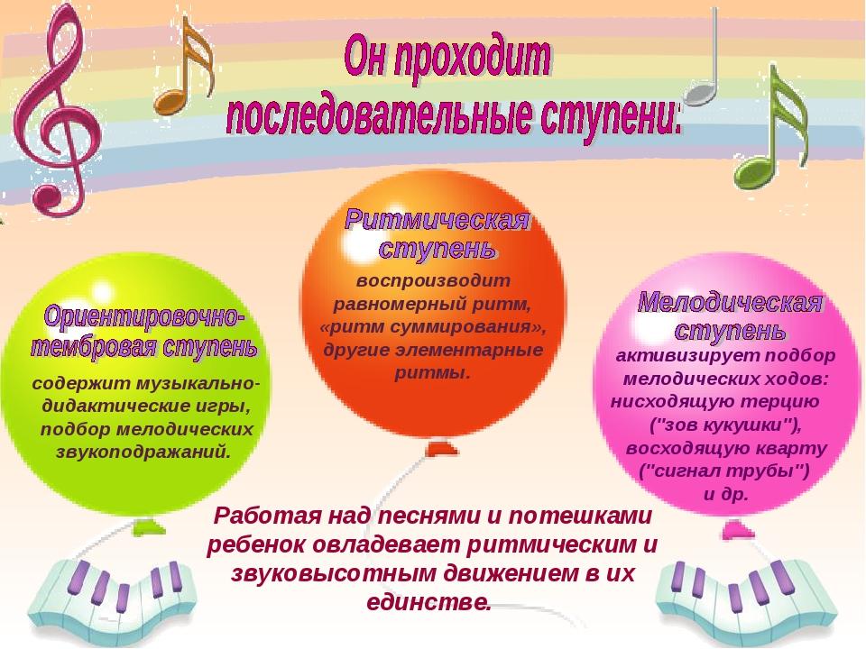 содержит музыкально-дидактические игры, подбор мелодических звукоподражаний....
