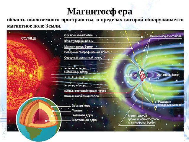 Магнитосфера область околоземного пространства, в пределах которой обнаружив...