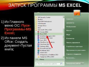 ЗАПУСК ПРОГРАММЫ MS EXCEL Из Главного меню ОС: Пуск-Программы-MS Excel; Из па