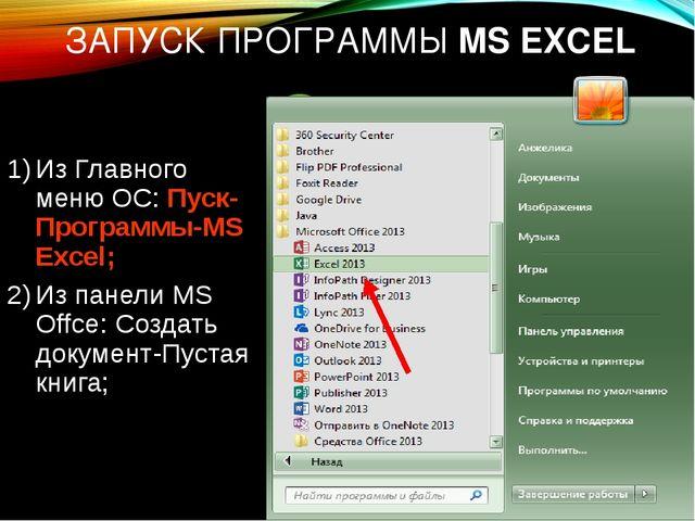 ЗАПУСК ПРОГРАММЫ MS EXCEL Из Главного меню ОС: Пуск-Программы-MS Excel; Из па...