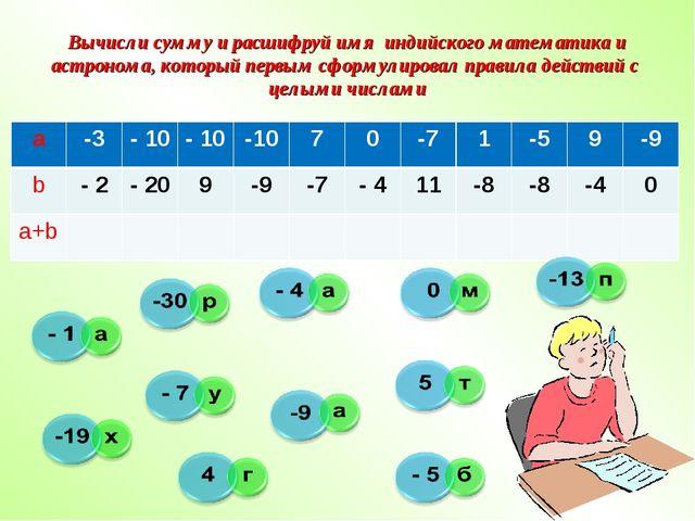Вычисли сумму и расшифруй имя индийского математика и астронома, который перв...