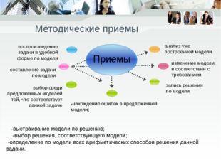 Методические приемы анализ уже построенной модели запись решения по модели и