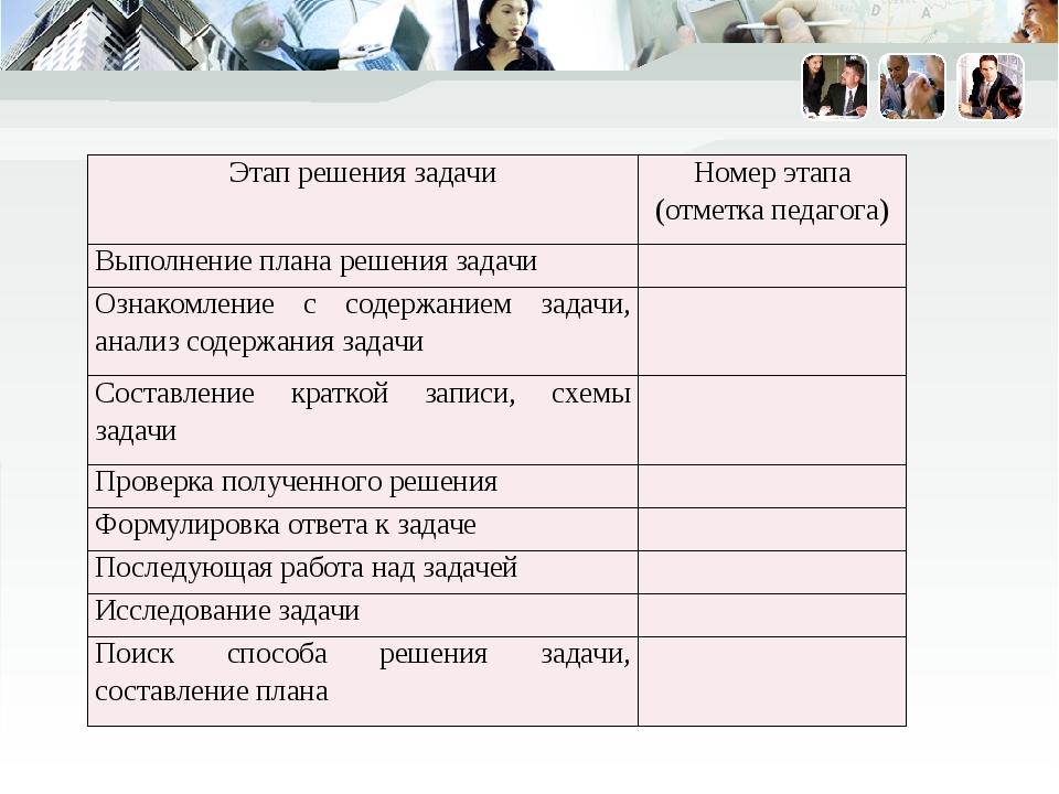 Этап решения задачи Номер этапа (отметка педагога) Выполнение плана решения з...
