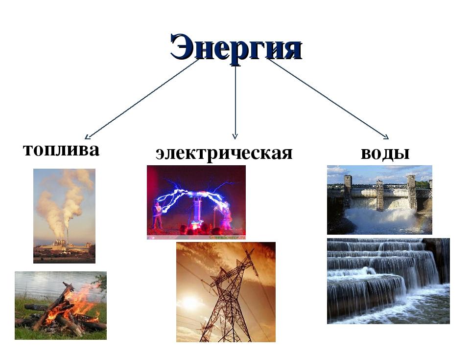 Энергия топлива электрическая воды