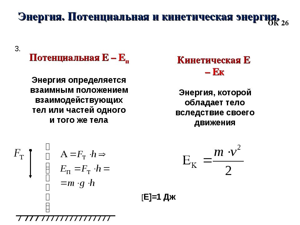 Энергия. Потенциальная и кинетическая энергия. ОК 26 Потенциальная Е – Еп Эне...