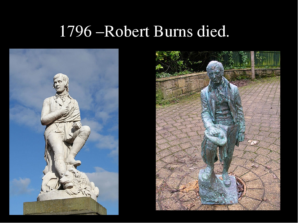 1796 –Robert Burns died.