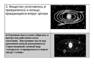 3. Вещество уплотнилось и превратилось в кольцо, вращающееся вокруг центра 4