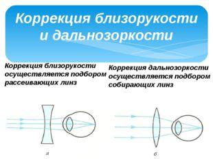 Коррекция близорукости и дальнозоркости Коррекция близорукости осуществляется