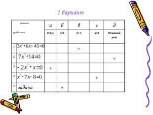 1 вариант решение уравненияабвгд 0;0,55;63;-5-8;1Решений нет 1