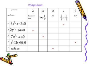 2вариант решение уравненияабвгд Решений нет7;89;4 1+ 2+