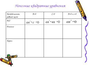 Неполные квадратные уравнения Коэффициент, равный нулюВ=0С=0В=0 и с=0 Вид